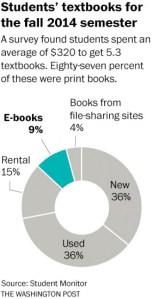 students-print-online2014