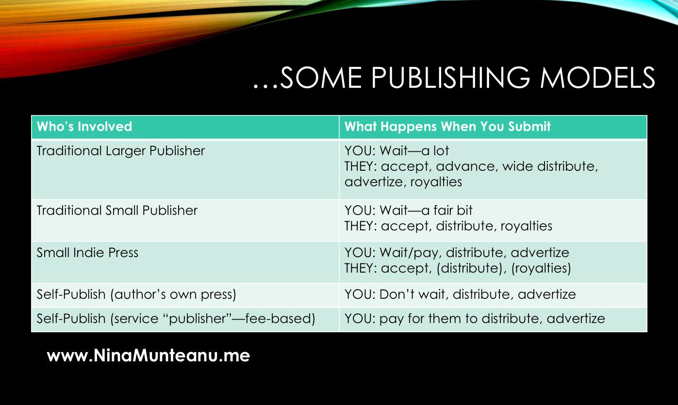 PublishingModels