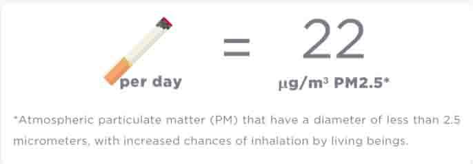 PM2.5-cigaretts